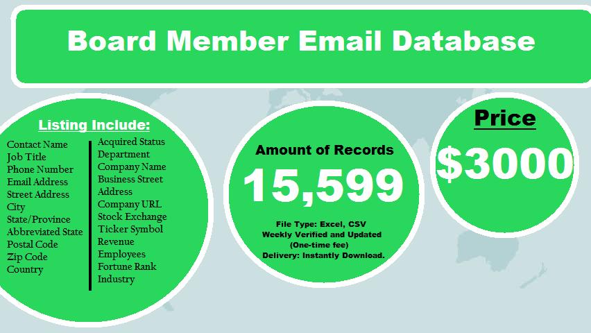 Board Member Email Database