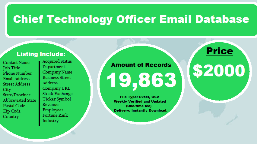 Chief Technology Officer Email Database