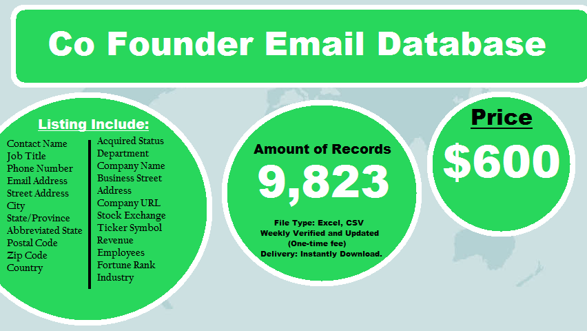 Co Founder Email Database