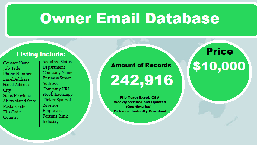 Owner Email Database