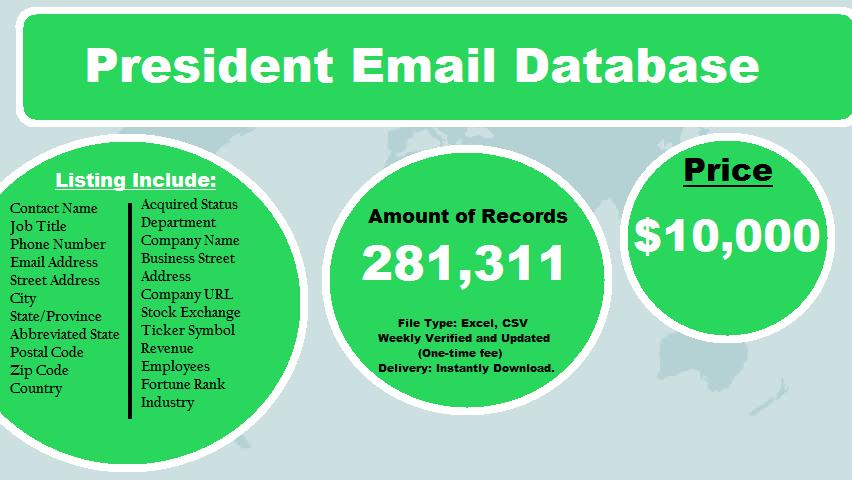 President Email Database