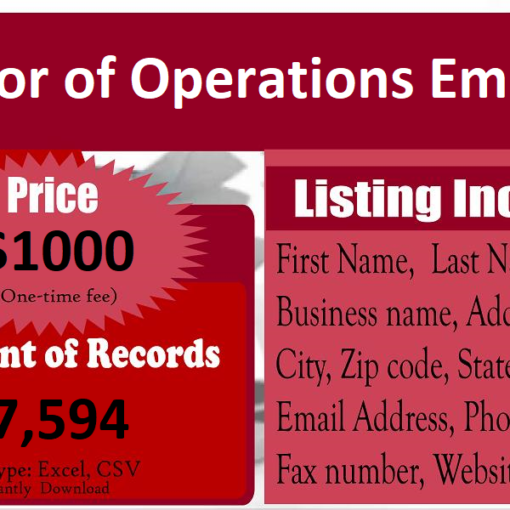 Director-of-Operations-Email-List