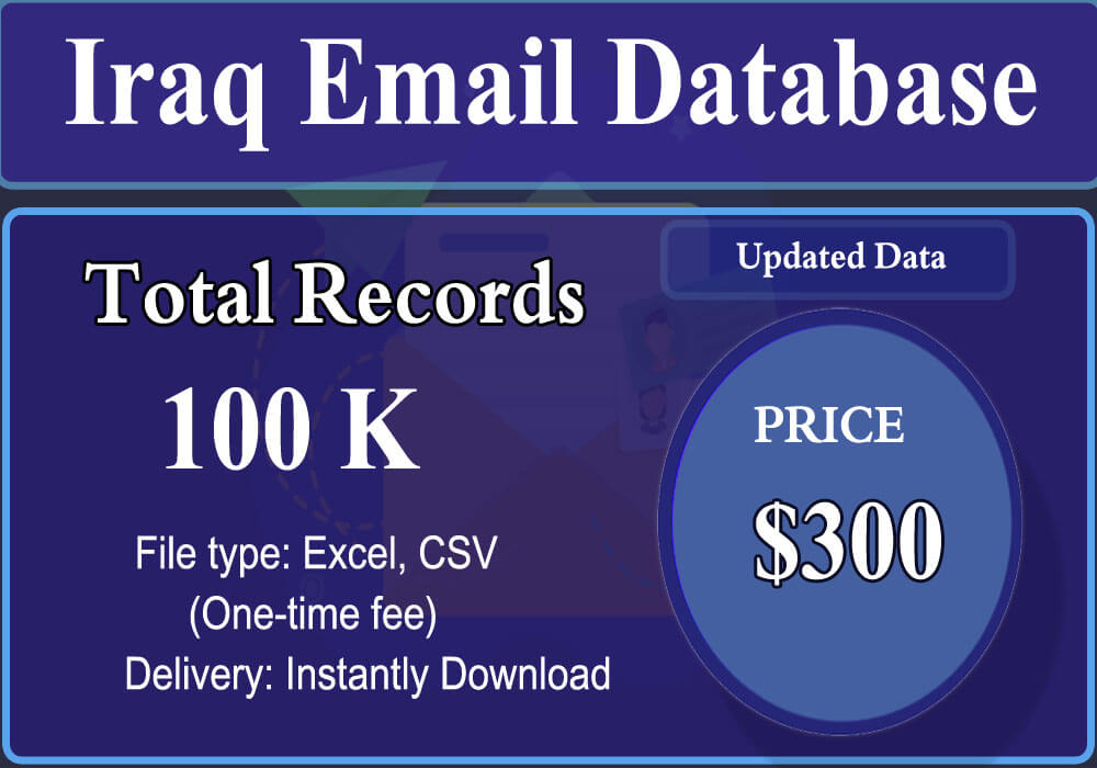 Iraq Email Database