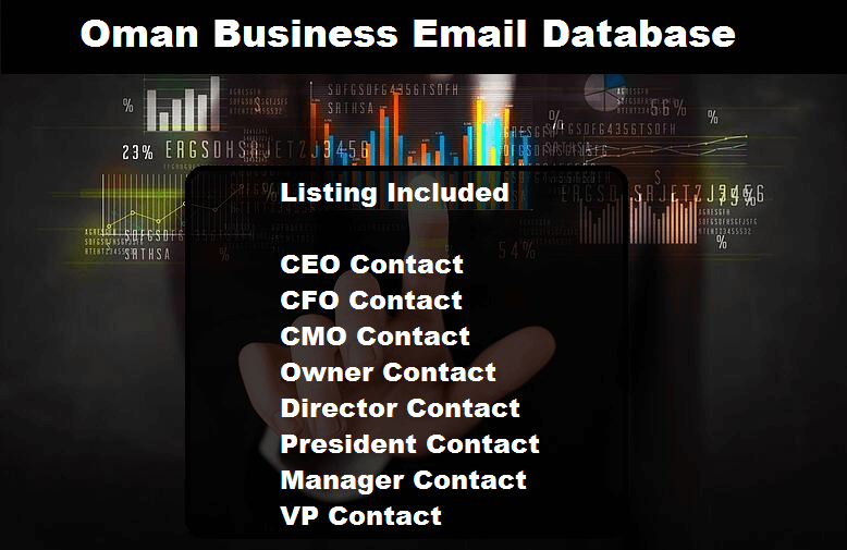 Oman Business Email Database