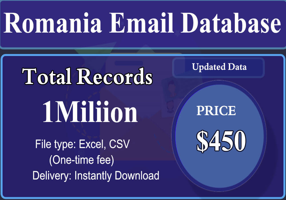 Romania Email Database